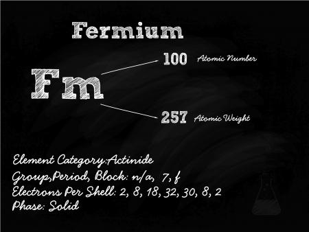 primordial: Fermium Symbol Illustration On Blackboard With Chalk