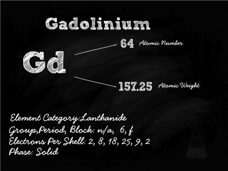 primordial: Gadolinium Symbol Illustration On Blackboard With Chalk