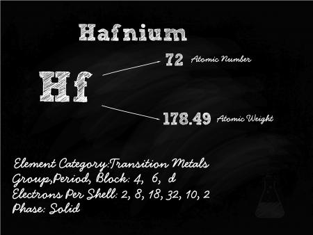affinity: Hafnium Symbol Illustration On Blackboard With Chalk