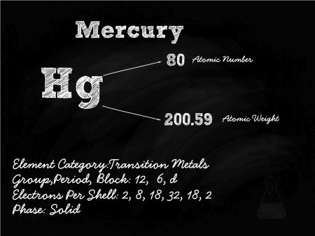 primordial: Mercury Symbol Illustration On Blackboard With Chalk