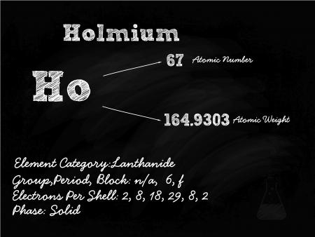 affinity: Holmium Symbol Illustration On Blackboard With Chalk Illustration