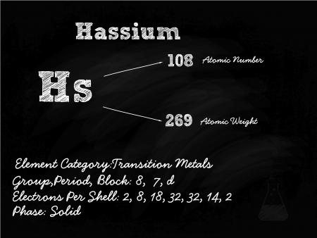 Hassium Symbol Illustration On Blackboard With Chalk Stock Vector - 22171250