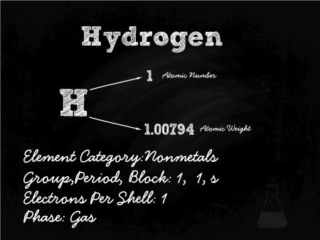 primordial: Hydrogen Symbol Illustration On Blackboard With Chalk