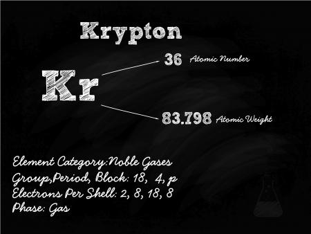 primordial: Krypton Symbol Illustration On Blackboard With Chalk Illustration