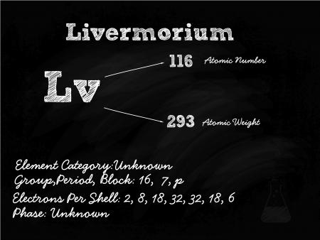 primordial: Livermorium Symbol Illustration On Blackboard With Chalk