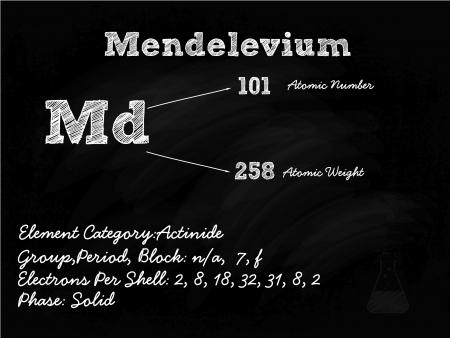 primordial: Mendelevium Symbol Illustration On Blackboard With Chalk Illustration