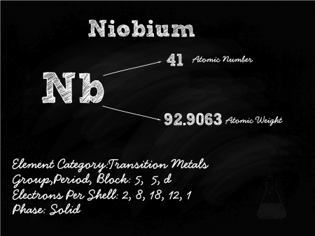 nb: Niobium Symbol Illustration On Blackboard With Chalk Illustration