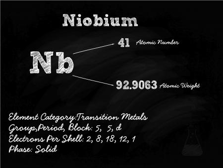 nb: Niobium Symbol Illustration On Blackboard With Chalk Illustration