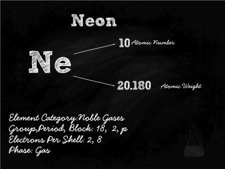 neutrons: Neon Symbol Illustration On Blackboard With Chalk Illustration