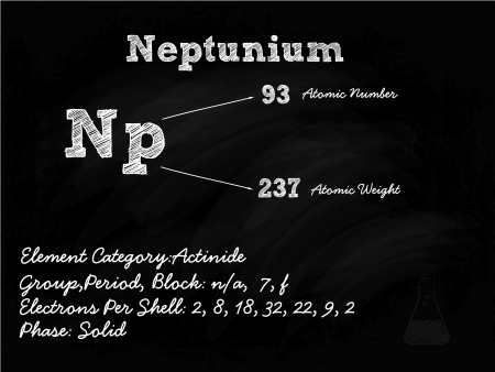 primordial: Neptunium Symbol Illustration On Blackboard With Chalk