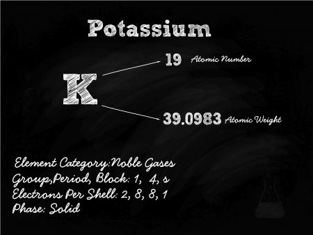primordial: Potassium Symbol Illustration On Blackboard With Chalk Illustration