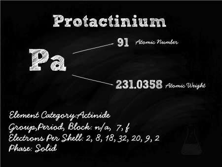 Protactinium Symbol Illustration On Blackboard With Chalk Stock Vector - 22205220