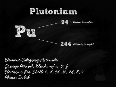 plutonium: Plutonium Symbol Illustration On Blackboard With Chalk