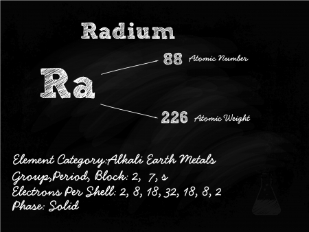 neutrons: Radium Symbol Illustration On Blackboard With Chalk Illustration