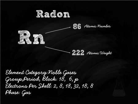 neutrons: Radon Symbol Illustration On Blackboard With Chalk Illustration