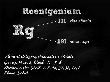 mendeleev: Roentgenium Symbol Illustration On Blackboard With Chalk