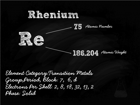 Rhenium Symbol Illustration On Blackboard With Chalk Vector