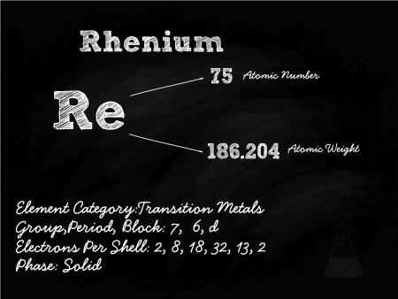 halogens: Rhenium Symbol Illustration On Blackboard With Chalk