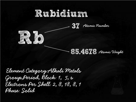 Rubidium Symbol Illustration On Blackboard With Chalk Stock Vector - 22205229
