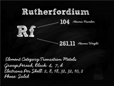 Rutherfordium Symbol Illustration On Blackboard With Chalk Ilustração