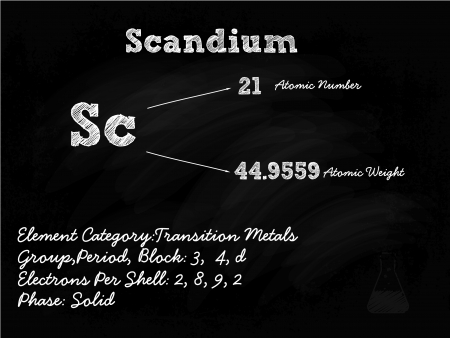 primordial: Scandium Symbol Illustration On Blackboard With Chalk Illustration