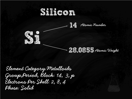 silicio: Silicio Ilustración Símbolo en la pizarra con tiza Vectores