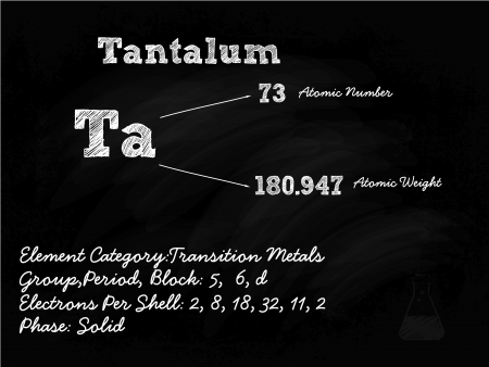 Tantalum Symbol Illustration On Blackboard With Chalk Stock Vector - 22205240