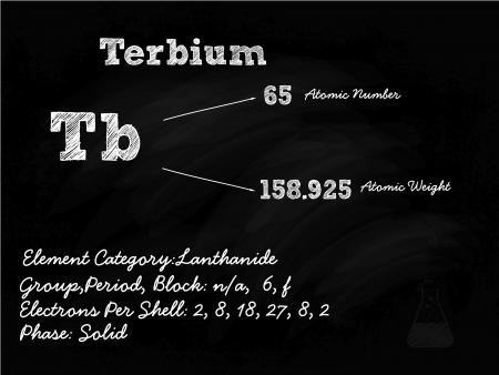 primordial: Terbium Symbol Illustration On Blackboard With Chalk