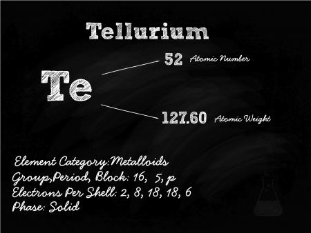 neutrons: Tellurium Symbol Illustration On Blackboard With Chalk