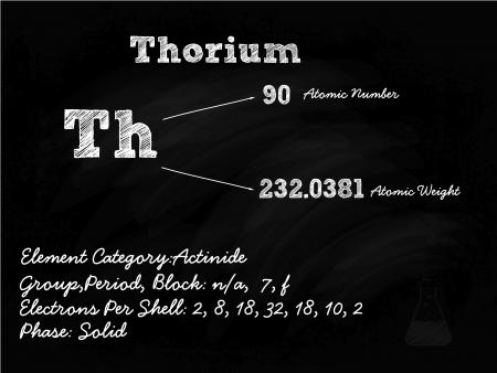 thorium: Thorium Symbol Illustration On Blackboard With Chalk Illustration