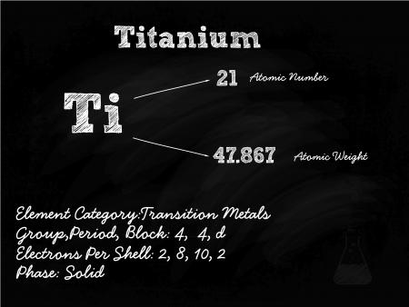 titanium: Titanium Symbol Illustration On Blackboard With Chalk