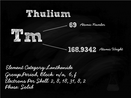 Thulium Symbol Illustration On Blackboard With Chalk Stock Vector - 22205248