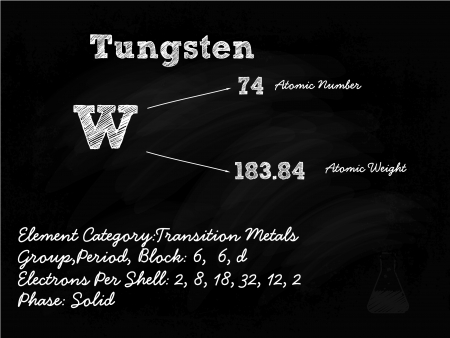 mendeleev: Tungsten Symbol Illustration On Blackboard With Chalk