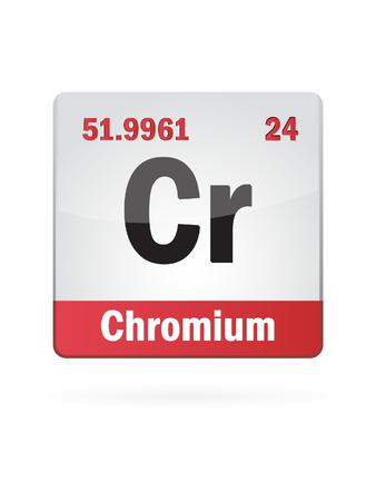cr: Chromium Symbol Illustration Icon  Illustration