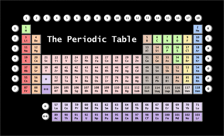 Complete Pedic Table of the Elements Stock Vector - 4117508