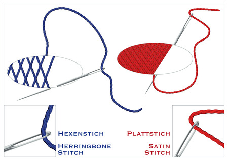 diagrammatic: Herringsbone and Satin Stitch Illustration