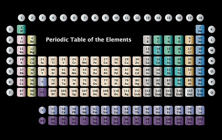 Pedic Table of the Elements Stock Vector - 10349233