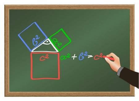 theorem: Teacher explains the Pythagorean theorem on a blackboard - simplified
