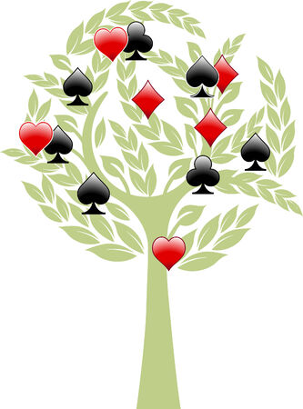 skat:  tree to deal