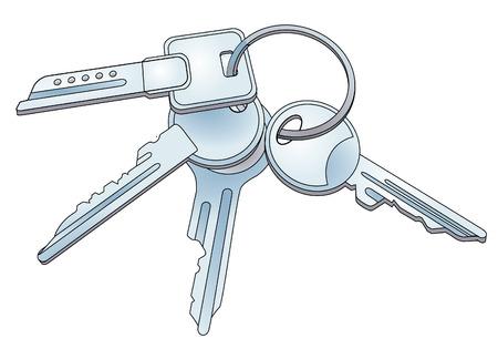 locked door:  keys