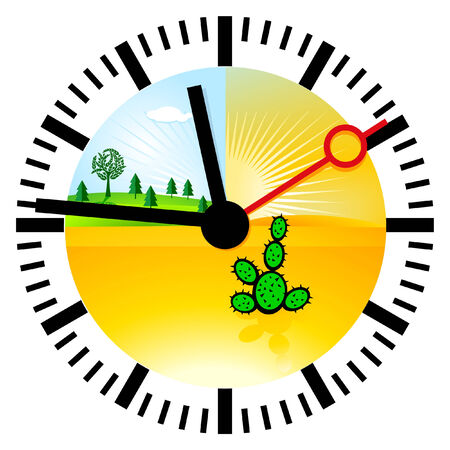 climate change time Vector