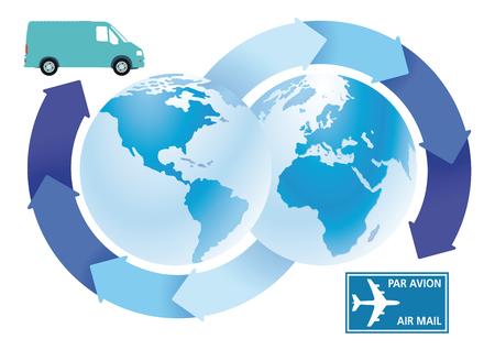 forwarding: transport forwarding