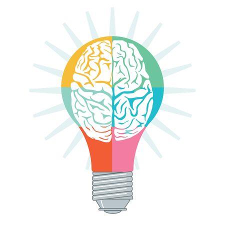 potency: Enlightenment concept Brain