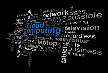 terminology: Cloud Computing Technology - Word Cloud