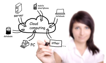 young businesswoman drawing cloud computing Application photo