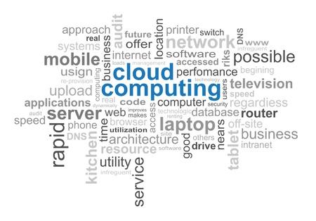 Technologie de Cloud Computing - Word Cloud