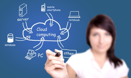 hands solution: young businesswoman drawing cloud computing Application Stock Photo