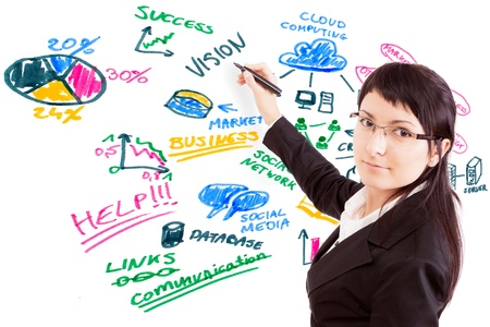 Businesswoman draw modern business concept  Social issues  photo