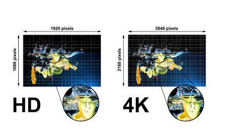 4K television display with comparison of resolutions. Ultra HD on on modern TV Stock Photo