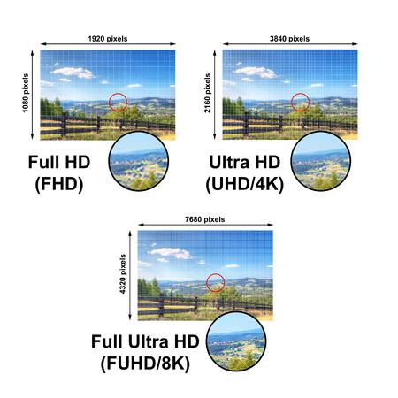 テレビ ディスプレイの解像度の比較。フル HD の超近代的なテレビで 8 k。